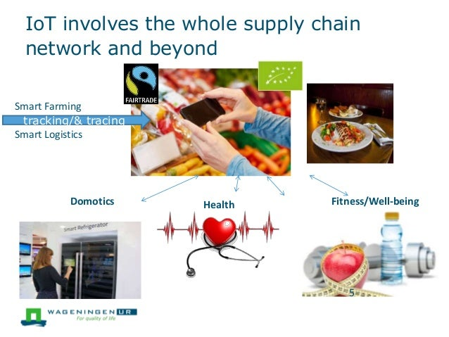 IoT involves the whole supply chain network and beyond 5 Source: Hisense.com Smart Farming Smart Logistics tracking/& trac...