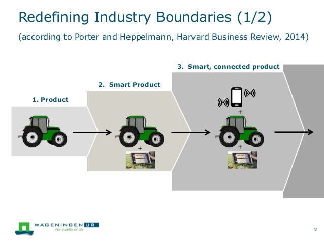 Redefining Industry Boundaries (1/2) (according to Porter and Heppelmann, Harvard Business Review, 2014) 8 3. Smart, conne...