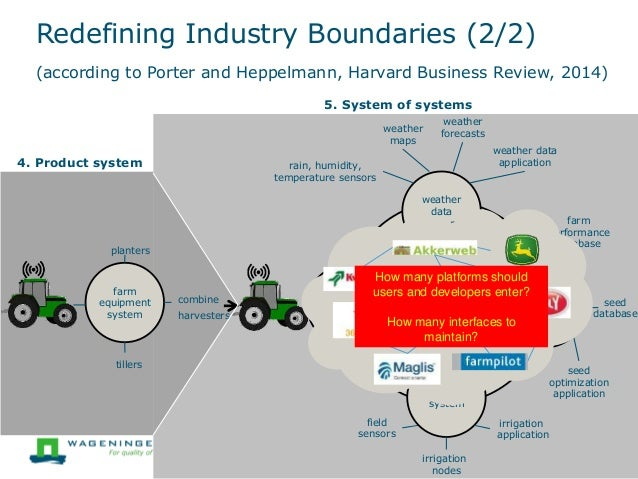 Redefining Industry Boundaries (2/2) (according to Porter and Heppelmann, Harvard Business Review, 2014) 9 5. System of sy...