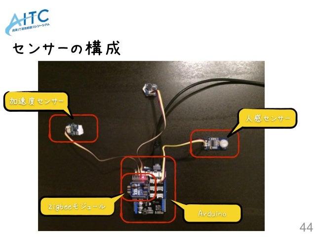 センサーの構成 44 人感センサー 加速度センサー Arduino Zigbeeモジュール