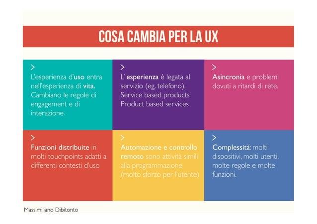 COSA CAMBIA PER LA UX  L'esperienza d'uso entra nell'esperienza di vita. Cambiano le regole di engagement e di interazion...