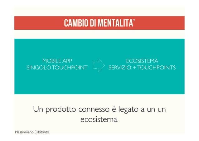 Cambio di mentalita' Un prodotto connesso è legato a un un ecosistema. MOBILE APP SINGOLOTOUCHPOINT  ECOSISTEMA SERVIZIO ...