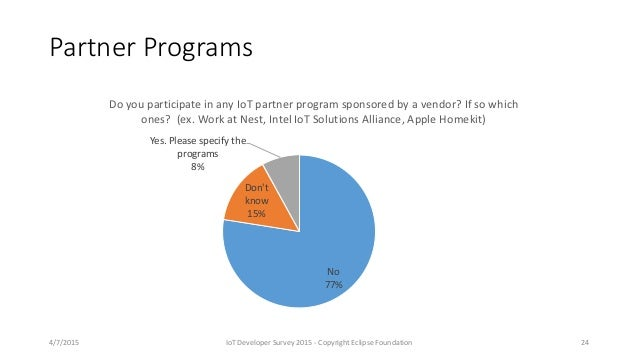 Partner Programs No 77% Don't know 15% Yes. Please specify the programs 8% Do you participate in any IoT partner program s...