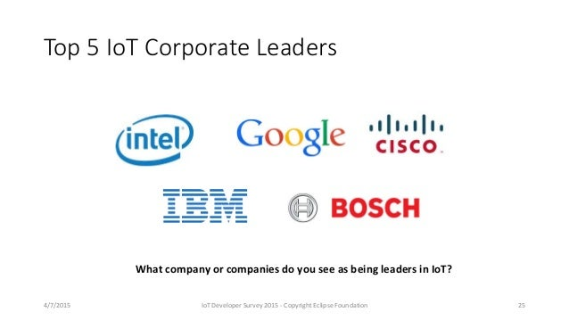 Top 5 IoT Corporate Leaders 4/7/2015 IoT Developer Survey 2015 - Copyright Eclipse Foundation 25 What company or companies...