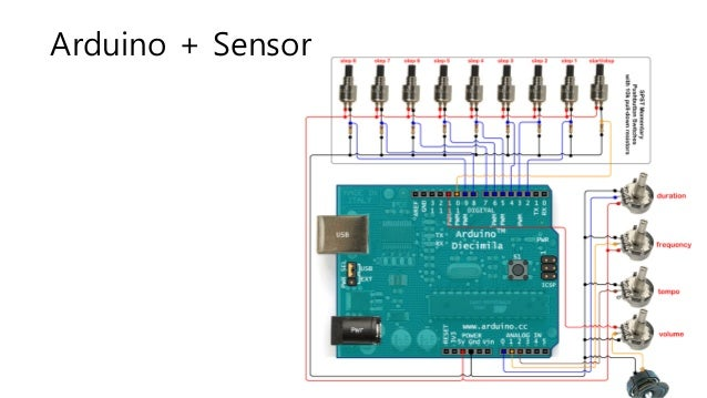 Iot devices and arduino