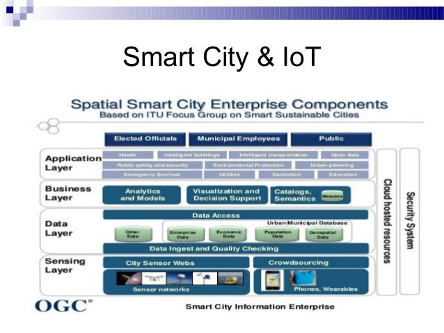 Smart City & IoT