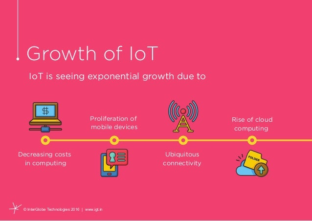 IoT - Enabled Solutions in Mobility - The Changing Landscape of Travel Slide 3