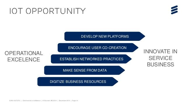 EAB-14:073751 | Commercial in confidence | © Ericsson AB 2014 | December 2014 | Page 14  Iot opportunity  ENCOURAGE USER C...