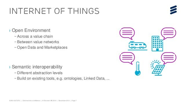 EAB-14:073751 | Commercial in confidence | © Ericsson AB 2014 | December 2014 | Page 7  Internet of things  › Open Environ...