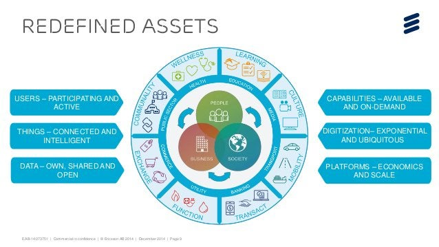 EAB-14:073751 | Commercial in confidence | © Ericsson AB 2014 | December 2014 | Page 9  REDEFINED ASSETS  USERS – PARTICIP...