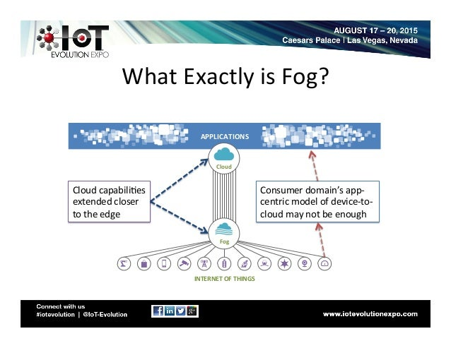 get cloud resources to the iot edge with fog computing