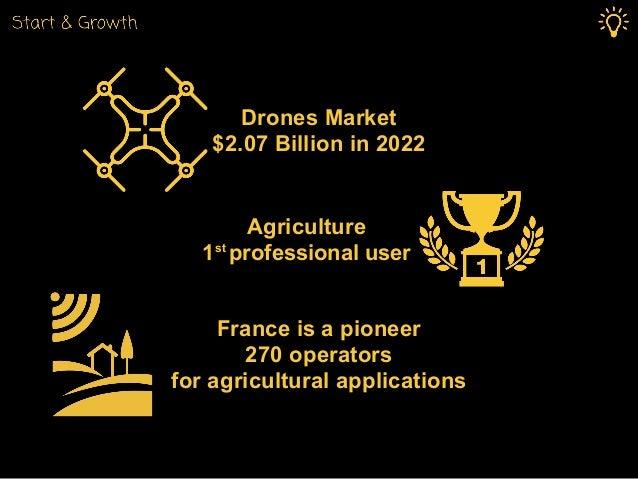 IoT for Agriculture - Drones / UAV Slide 3