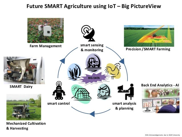 IoT for indian agriculture