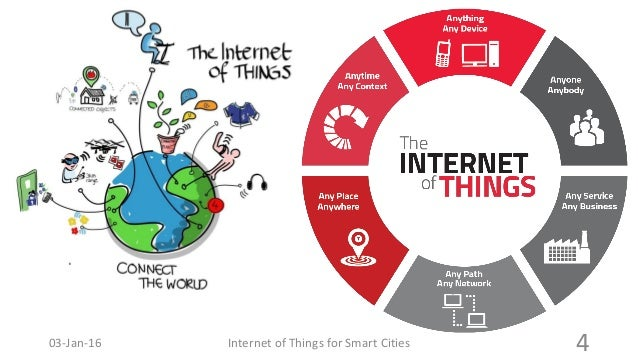 Iot for smart city