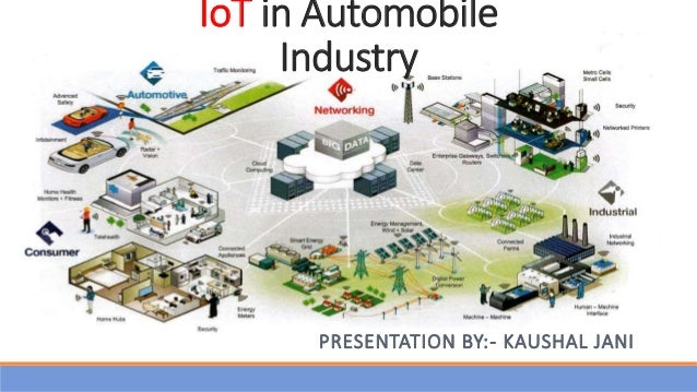 IoT in Automobile Industry PRESENTATION BY:- KAUSHAL JANI