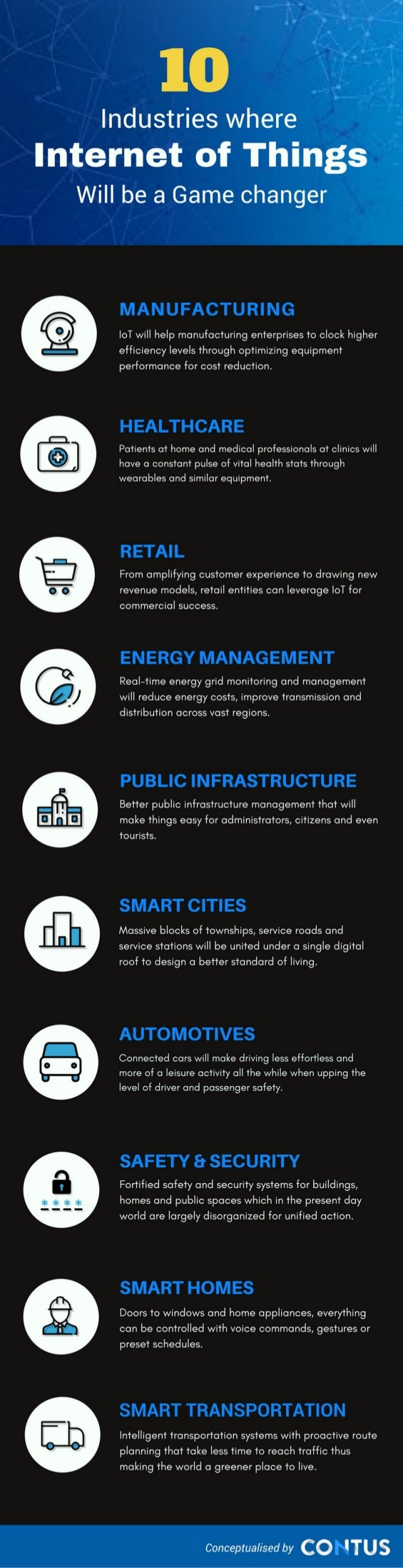 Infographics: 10 Industries Where Internet of Things(IoT) Will be a Game Changer