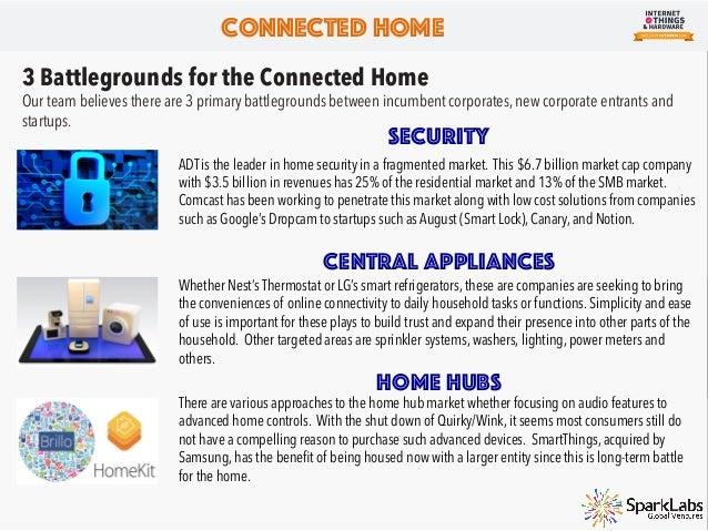 Company Product / Service Activity Tech Giants Apple Homekit (Platform) Google Brillo (Platform) Nest Labs' Products (Moni...