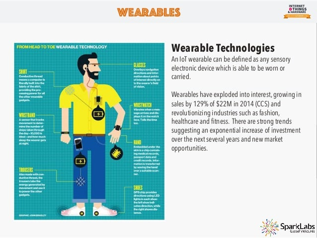 Wearables Upward Growth IDC estimates wearables will grow with a CAGR of 42.6% over the 5-year period. By 2019, over 155 m...