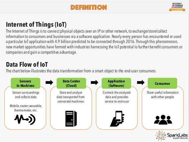 Definition Layers of Internet of Things The IoT industry can be broken down into 3 Layers: IoT applications, IoT platforms...