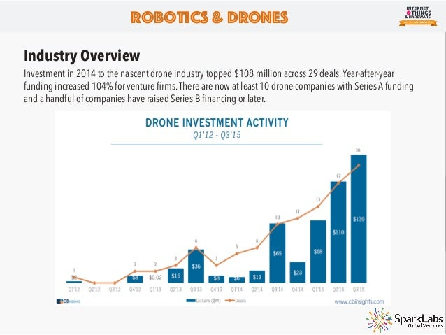 Robotics on the Rise Consumer and office robot units are expected hit over 6 million by 2019 with iRobot leading the way. R...