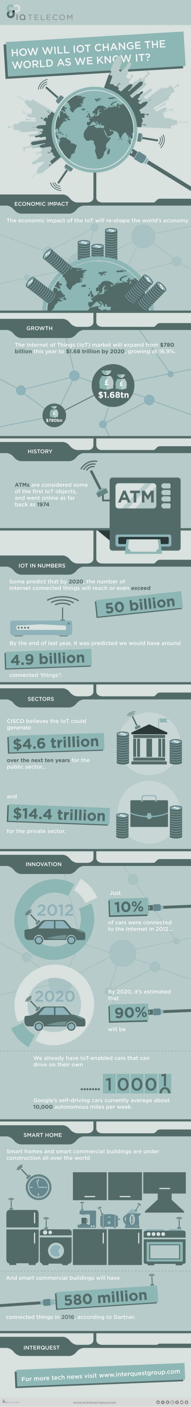 i ECONOMIC IMPACT  The economic impact of the loT will re—shape the world's economy  'E:   1 GROWTH  The Internet of Thing...