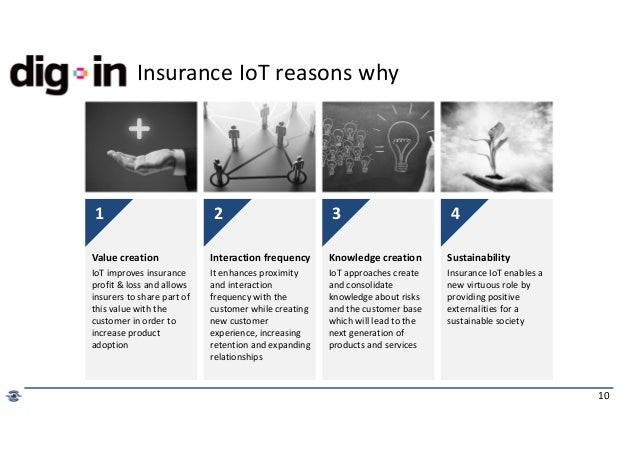 10 Insurance IoT reasons why Value creation IoT improves insurance profit & loss and allows insurers to share part of this...