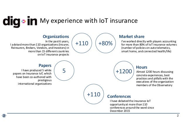 2 My experience with IoT insurance Organizations In the past 6 years, I advised more than 110 organizations (Insurer, Rein...