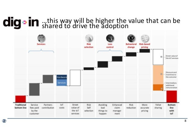 8 …this way will be higher the value that can be shared to drive the adoption