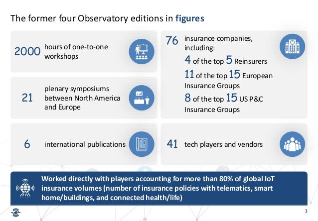 3 The former four Observatory editions in figures hours of one-to-one workshops plenary symposiums between North America a...