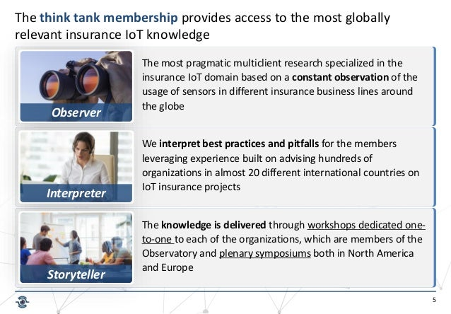 5 The think tank membership provides access to the most globally relevant insurance IoT knowledge The knowledge is deliver...