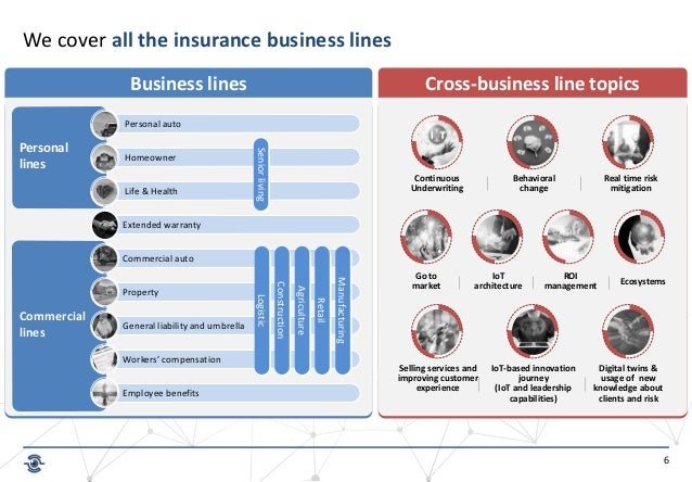 6 We cover all the insurance business lines Business lines Cross-business line topics Personal auto Homeowner Life & Healt...