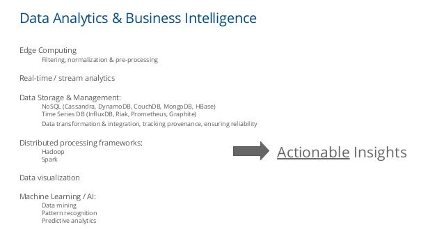 Data Analytics & Business Intelligence Edge Computing Filtering, normalization & pre-processing Real-time / stream analyti...