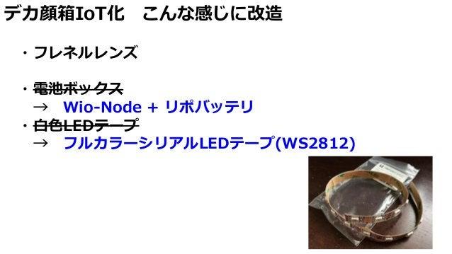 デカ顔箱IoT化 こんな感じに改造 ・フレネルレンズ ・電池ボックス → Wio-Node + リポバッテリ ・白色LEDテープ → フルカラーシリアルLEDテープ(WS2812)