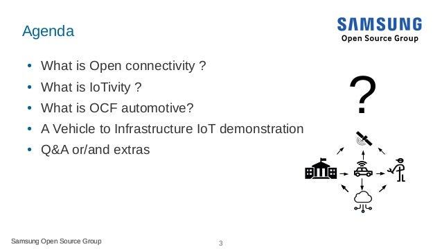 IoTivity for Automotive IoT Interoperability Slide 3
