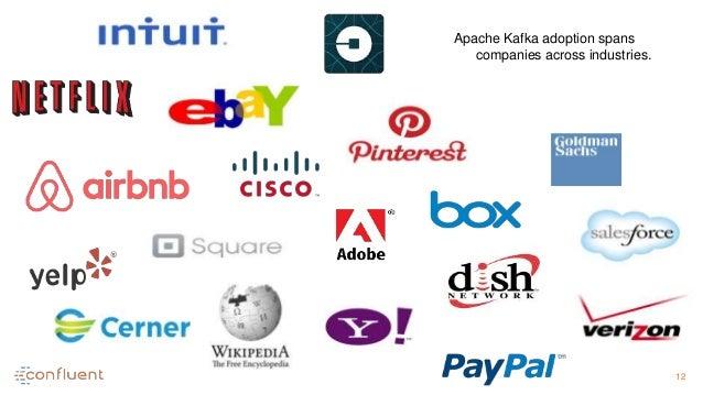 12 Apache Kafka adoption spans companies across industries.