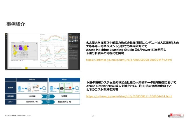 カルビーのデジタルマーケティングを支える Azure Cognitive Services Slide 3