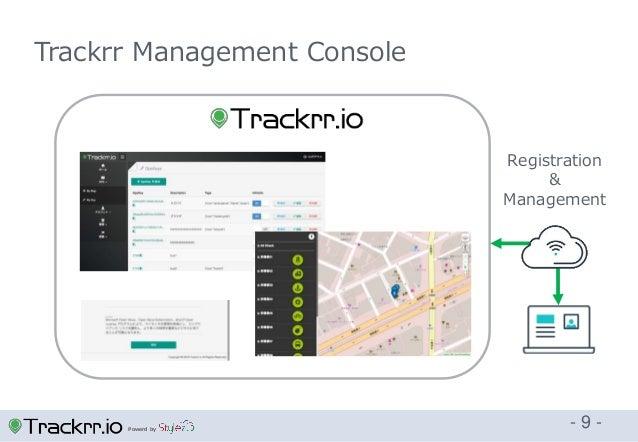 Powerd by - 9 - Trackrr Management Console Registration & Management
