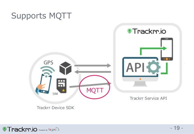 Powerd by - 19 - Trackrr Device SDK Trackrr Service API Supports MQTT MQTT