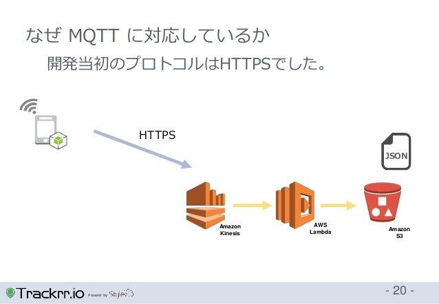 Powerd by - 20 - Amazon Kinesis AWS Lambda Amazon S3 JSON HTTPS なぜ MQTT に対応しているか 開発当初のプロトコルはHTTPSでした。