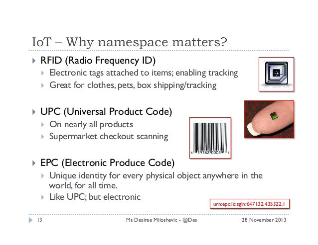 IoT – Why namespace matters?   RFID (Radio Frequency ID)      UPC (Universal Product Code)      Electronic t...