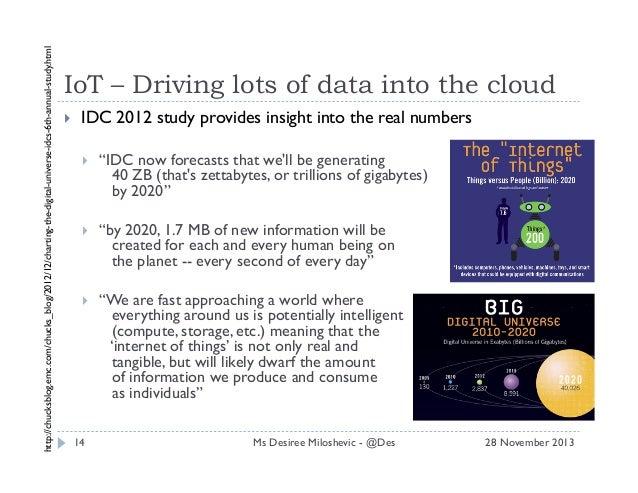 http://chucksblog.emc.com/chucks_blog/2012/12/charting-the-digital-universe-idcs-6th-annual-study.html  IoT – Driving lots...