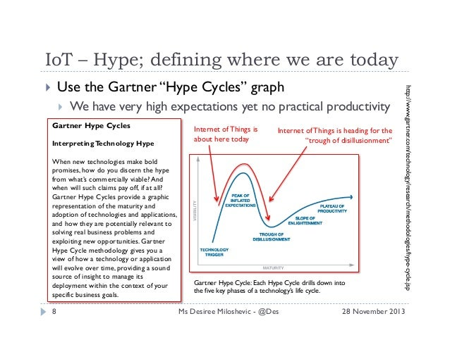 """IoT – Hype; defining where we are today Use the Gartner """"Hype Cycles"""" graph   We have very high expectations yet no prac..."""