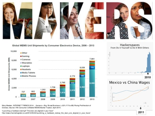 Mary Meeker, INTERNET TRENDS 2014 …Sensors = Big / Broad Business (+32% Y/Y to 8B) Rising Proliferation of  Devices; Sourc...