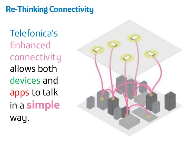 Re-Thinking Connectivity  Telefonica'sEnhanced connectivity allows both devices and appsto talk in a simpleway.