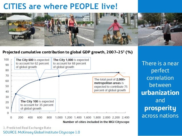CITIES are where PEOPLE live!  There is a near  perfect  correlation  between  urbanization  and  prosperity  across natio...