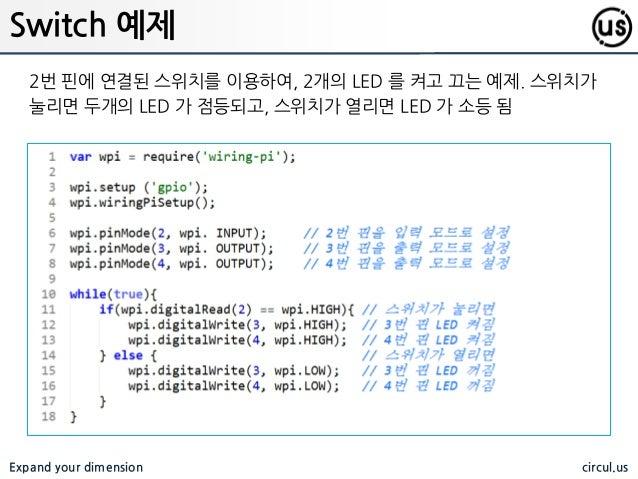 iot make with open h w node js 4th rh slideshare net