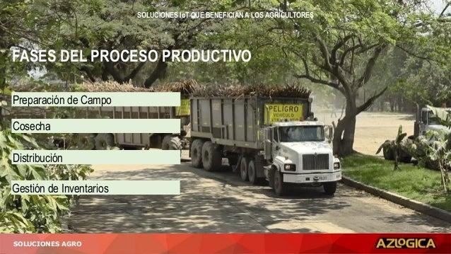 SOLUCIONES IoT QUE BENEFICIAN A LOS AGRICULTORES SOLUCIONES AGRO FASES DEL PROCESO PRODUCTIVO Preparación de Campo Cosecha...