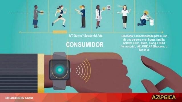 IoT. Qué es? Estado del Arte CONSUMIDOR SOLUCIONES AGRO Diseñado y comercializado para el uso de una persona o un hogar, f...