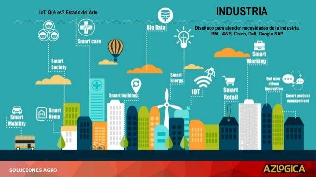SOLUCIONES AGRO IoT. Qué es? Estado del Arte INDUSTRIA Diseñado para atender necesidades de la industria. IBM, AWS, Cisco,...
