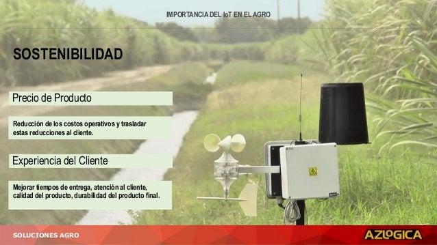 IMPORTANCIA DEL IoT EN EL AGRO SOLUCIONES AGRO SOSTENIBILIDAD Precio de Producto Experiencia del Cliente Mejorar tiempos d...